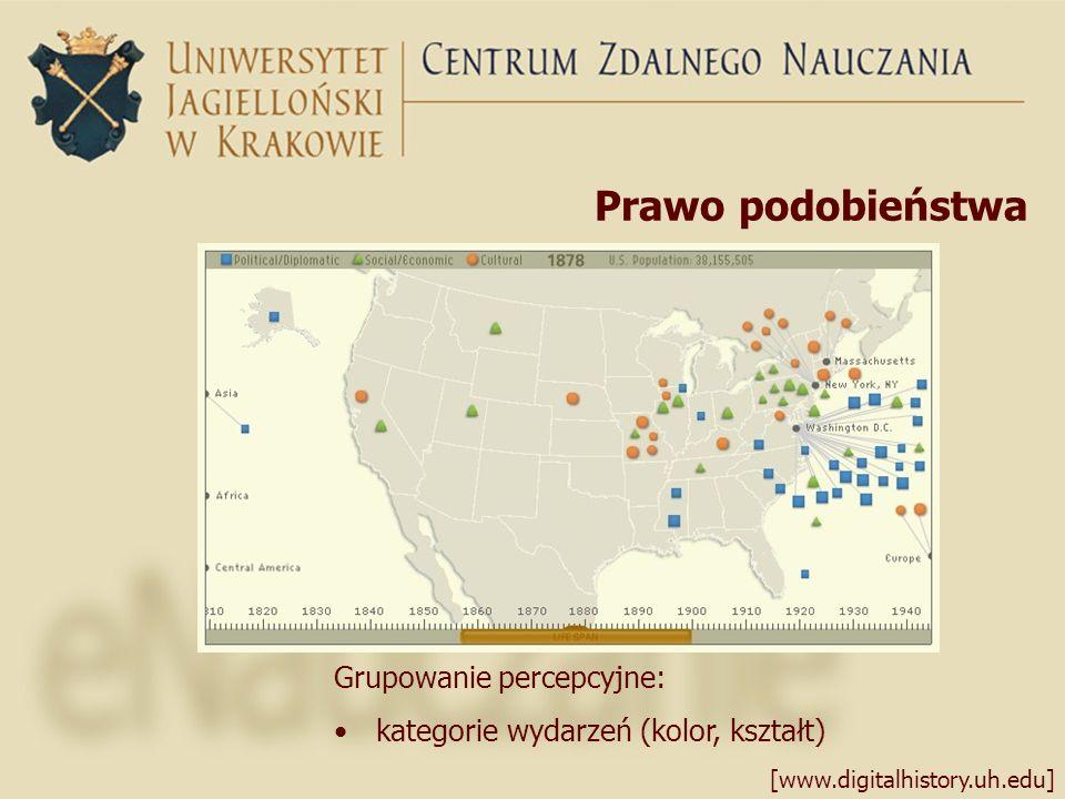 Prawo podobieństwa Grupowanie percepcyjne: kategorie wydarzeń (kolor, kształt) [www.digitalhistory.uh.edu]