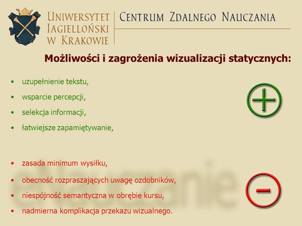 Możliwości i zagrożenia wizualizacji statycznych: uzupełnienie tekstu, wsparcie percepcji, selekcja informacji, łatwiejsze zapamiętywanie, zasada mini