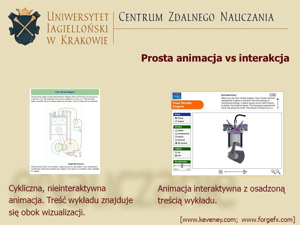 Prosta animacja vs interakcja [www.keveney.com; www.forgefx.com] Cykliczna, nieinteraktywna animacja. Treść wykładu znajduje się obok wizualizacji. An