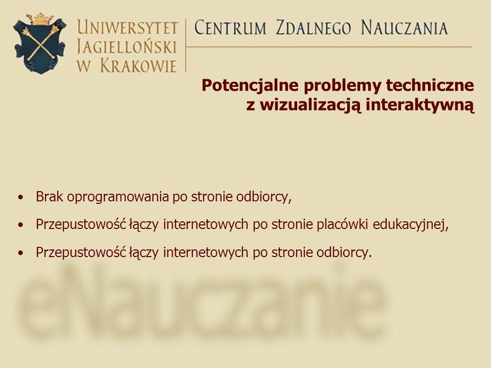 Potencjalne problemy techniczne z wizualizacją interaktywną Brak oprogramowania po stronie odbiorcy, Przepustowość łączy internetowych po stronie plac