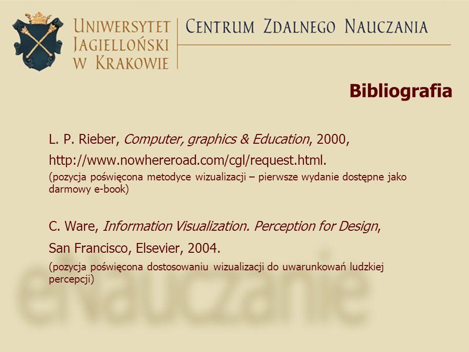 Bibliografia L. P. Rieber, Computer, graphics & Education, 2000, http://www.nowhereroad.com/cgl/request.html. (pozycja poświęcona metodyce wizualizacj