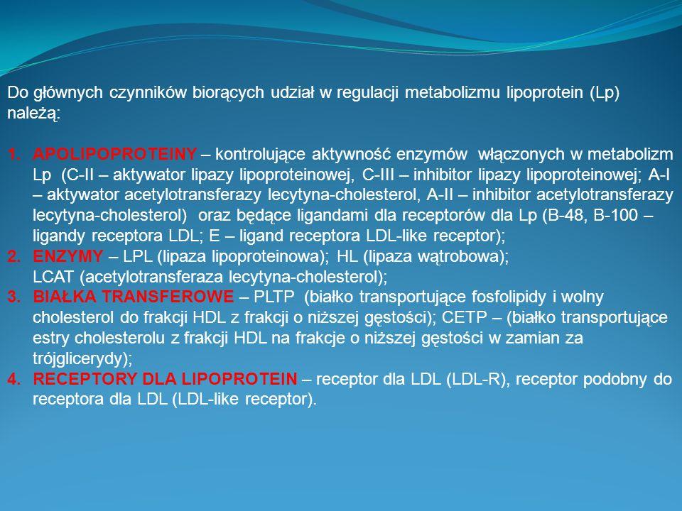 Do głównych czynników biorących udział w regulacji metabolizmu lipoprotein (Lp) należą: 1.APOLIPOPROTEINY – kontrolujące aktywność enzymów włączonych