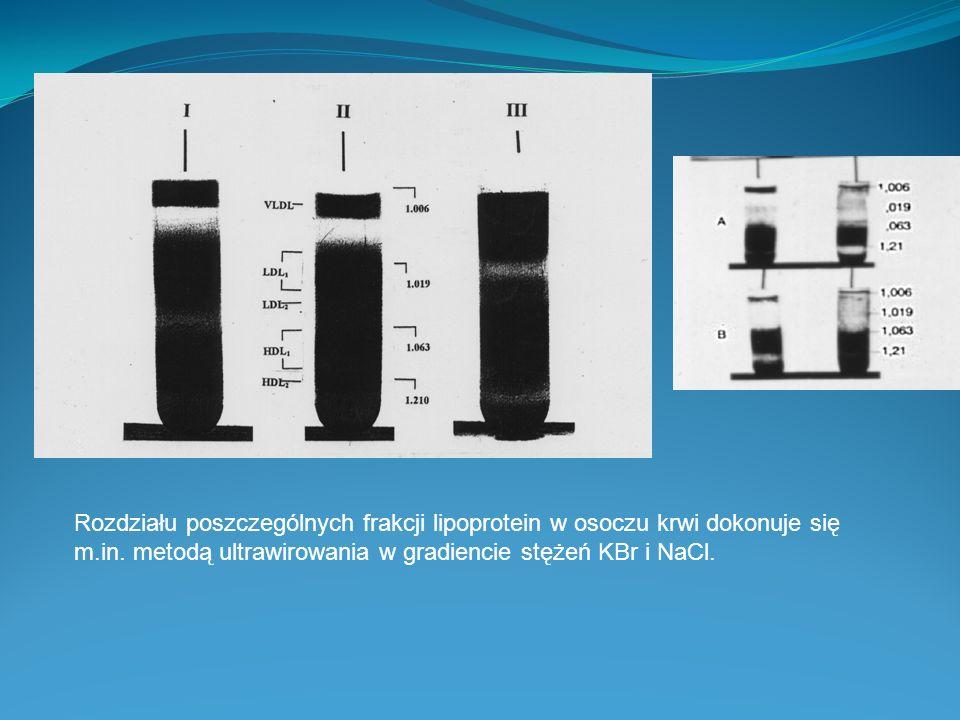 Rozdziału poszczególnych frakcji lipoprotein w osoczu krwi dokonuje się m.in. metodą ultrawirowania w gradiencie stężeń KBr i NaCl.