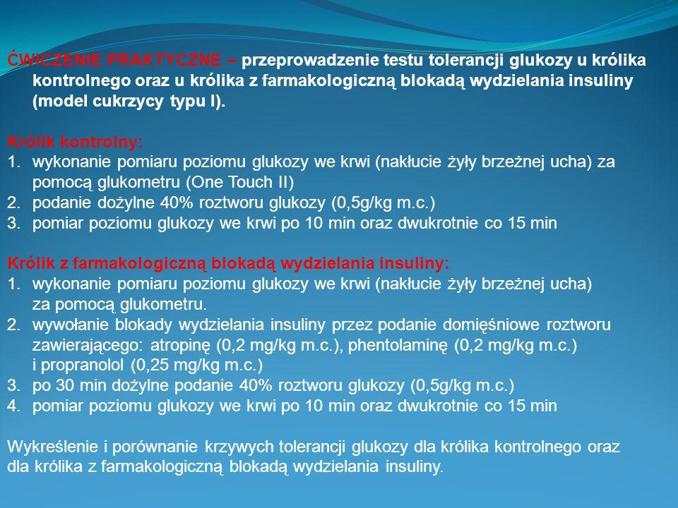 ĆWICZENIE PRAKTYCZNE – przeprowadzenie testu tolerancji glukozy u królika kontrolnego oraz u królika z farmakologiczną blokadą wydzielania insuliny (m