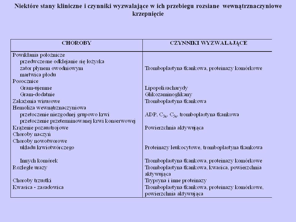 Niektóre stany kliniczne i czynniki wyzwalające w ich przebiegu rozsiane wewnątrznaczyniowe krzepnięcie