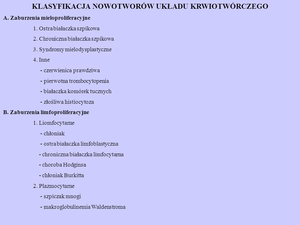 BIAŁACZKI U ZWIERZĄT Białaczki u kotów: - białaczka powodowana wirusem FeLV - zaburzenia limfoproliferatywne -chłoniak -białaczka limfocytarna - białaczki szpikowe (bazocytowa, eozynocytowa, monocytowa) Białaczki u psów: - białaczka limfocytarna ostra i przewlekła - białaczki szpikowe Białaczki bydła: - białaczka sporadyczna - białaczka enzootyczna Białaczki koni: - białaczka limfocytarna i szpikowa Białaczki innych gatunków - koza, owca, świnia - najczęściej chłoniaki