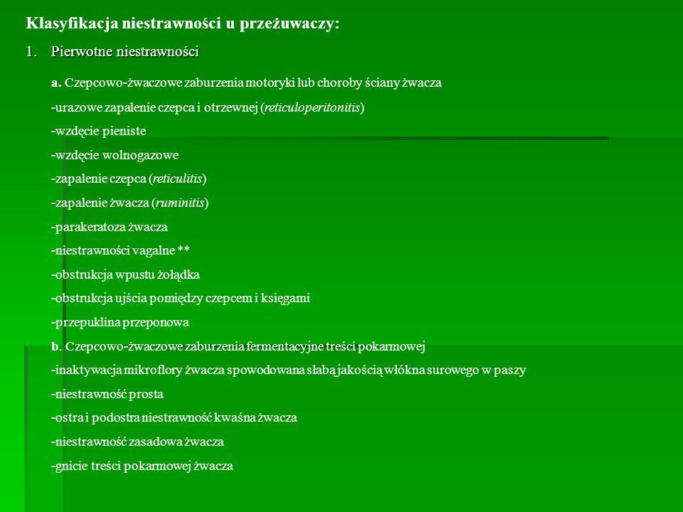 Klasyfikacja niestrawności u przeżuwaczy: 1.Pierwotne niestrawności a. Czepcowo-żwaczowe zaburzenia motoryki lub choroby ściany żwacza -urazowe zapale
