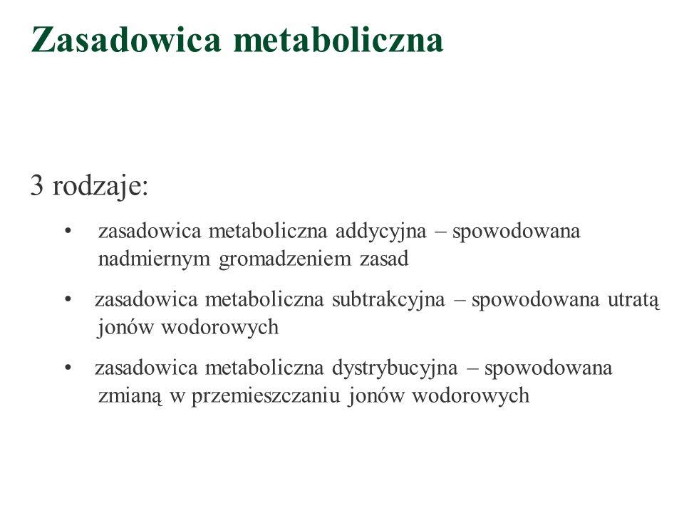 Kwasica metaboliczna [HCO 3 - ] P CO 2 = 8040 20 pH 7.07.27.47.67.8 10 20 30 40 50 Kwasica metaboliczna Henderson-Hasselbach: pH = 6.1 + log [HCO 3 -