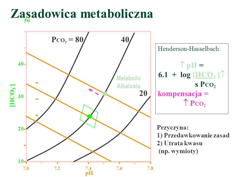 Zasadowica metaboliczna 3 rodzaje: zasadowica metaboliczna addycyjna – spowodowana nadmiernym gromadzeniem zasad zasadowica metaboliczna subtrakcyjna
