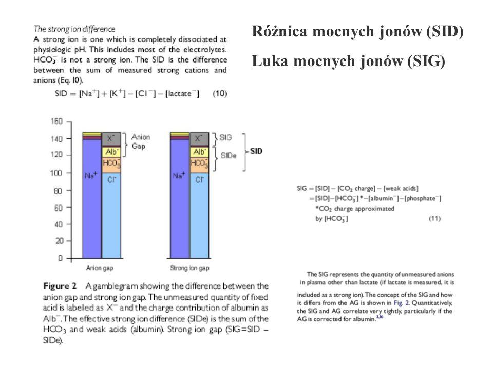 Wzrost LA: · Akumulacja mleczanów (x25) w kwasicy mleczanowej, wstrząsie powoduje wzrost LA nawet do 35 mEq/l · Stężenie ciał ketonowych w acetonemii