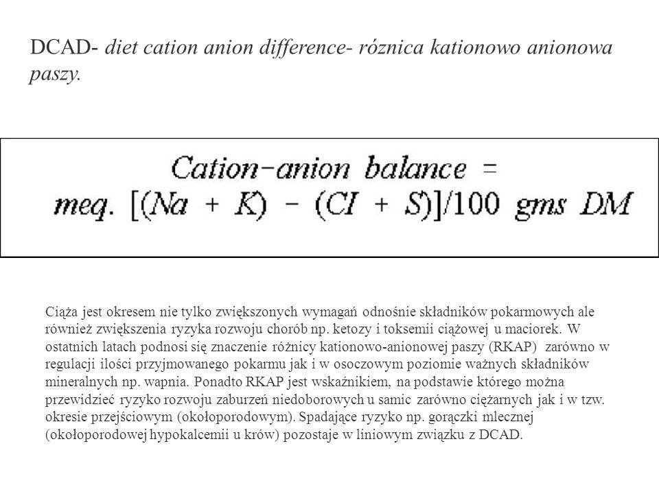 Różnica mocnych jonów (SID) Luka mocnych jonów (SIG)
