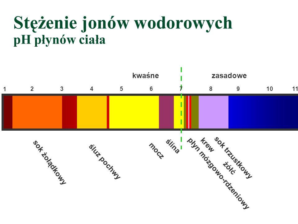 Stężenie jonów wodorowych pH płynów ciała 1 23456891011 sok żołądkowy śluz pochwy mocz ślina płyn mózgowo-rdzeniowy krew sok trzustkowy żółć kwaśnezasadowe 7