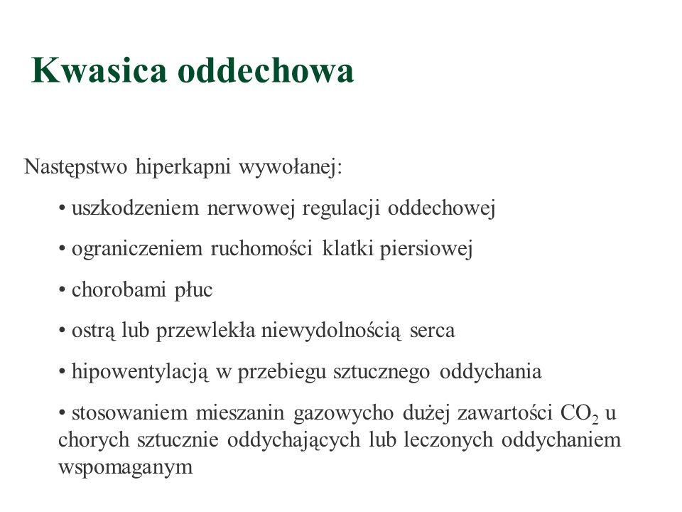 Kwasica oddechowa Następstwo hiperkapni wywołanej: uszkodzeniem nerwowej regulacji oddechowej ograniczeniem ruchomości klatki piersiowej chorobami płuc ostrą lub przewlekła niewydolnością serca hipowentylacją w przebiegu sztucznego oddychania stosowaniem mieszanin gazowycho dużej zawartości CO 2 u chorych sztucznie oddychających lub leczonych oddychaniem wspomaganym