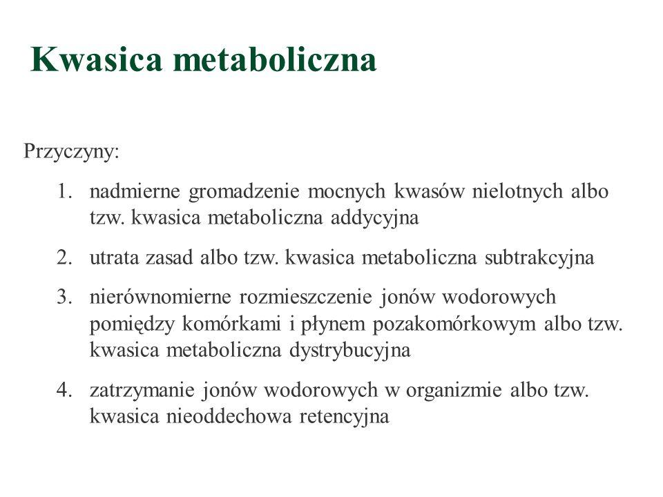 Kwasica metaboliczna Przyczyny: 1.nadmierne gromadzenie mocnych kwasów nielotnych albo tzw.