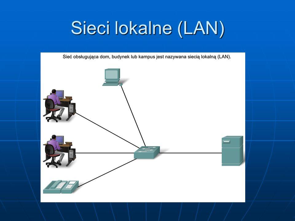 Sieci lokalne (LAN)