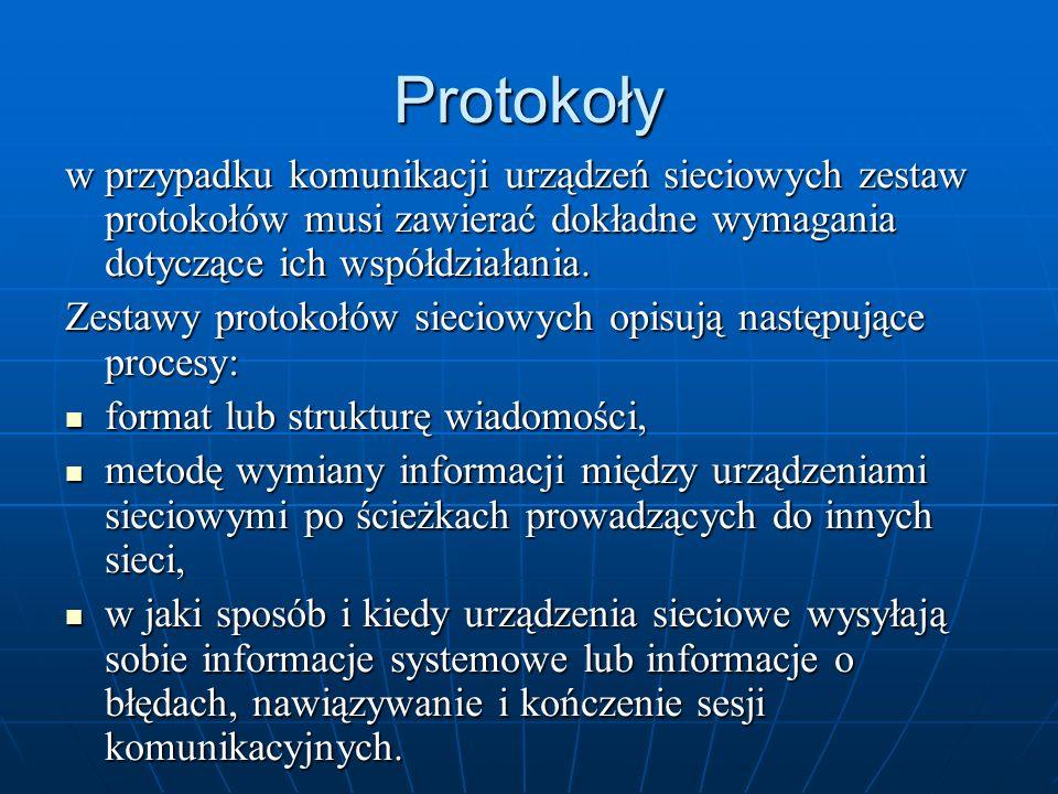 Protokoły w przypadku komunikacji urządzeń sieciowych zestaw protokołów musi zawierać dokładne wymagania dotyczące ich współdziałania. Zestawy protoko