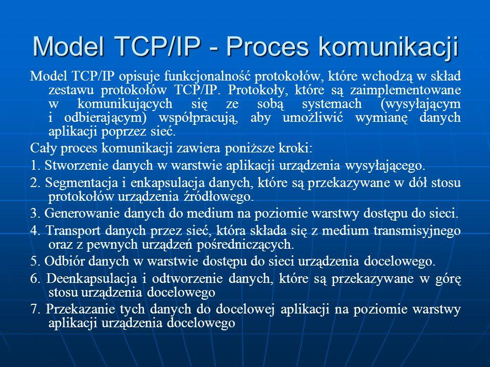 Model TCP/IP - Proces komunikacji Model TCP/IP opisuje funkcjonalność protokołów, które wchodzą w skład zestawu protokołów TCP/IP. Protokoły, które są