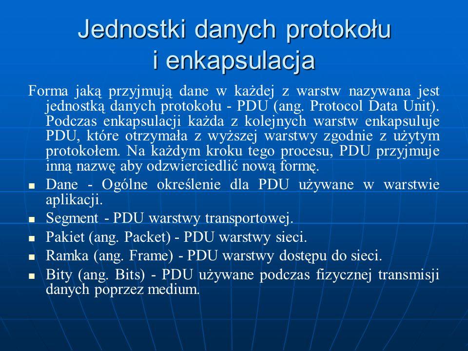 Jednostki danych protokołu i enkapsulacja Forma jaką przyjmują dane w każdej z warstw nazywana jest jednostką danych protokołu - PDU (ang. Protocol Da
