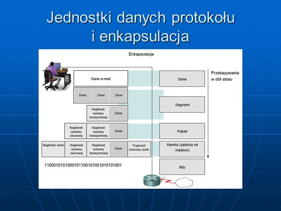 Jednostki danych protokołu i enkapsulacja