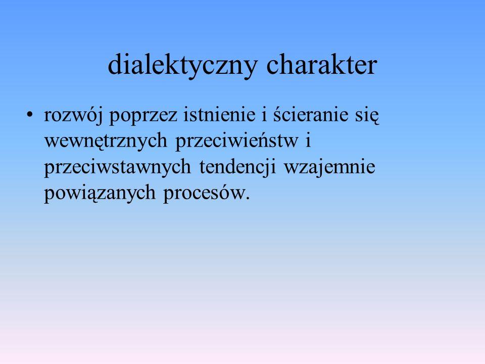 dialektyczny charakter rozwój poprzez istnienie i ścieranie się wewnętrznych przeciwieństw i przeciwstawnych tendencji wzajemnie powiązanych procesów.