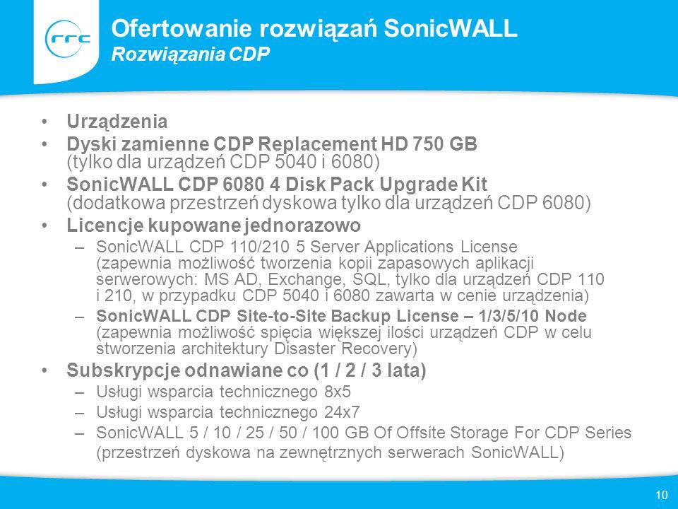 10 Ofertowanie rozwiązań SonicWALL Rozwiązania CDP Urządzenia Dyski zamienne CDP Replacement HD 750 GB (tylko dla urządzeń CDP 5040 i 6080) SonicWALL