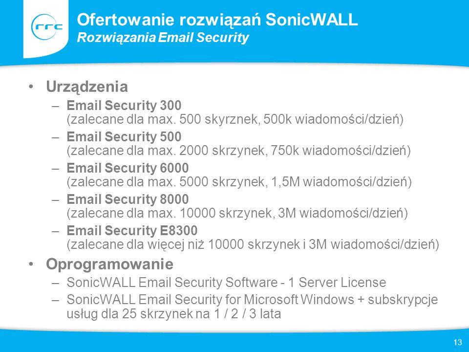 14 Ofertowanie rozwiązań SonicWALL Rozwiązania Email Security Subskrypcje odnawiane co (1 / 2 / 3 lata) Subskrypcje usług dostępne są w pakietach na 25 / 50 / 100 / 250 / 500 / 750 / 1000 / 2000 / 5000 / 10000 chronionych skrzynek pocztowych –SonicWALL Email Protection Subscription and Dynamic Support 8X5 (ochrona przed spamem, wsparcie gwarancyjne, wsparcie techniczne) –SonicWALL Email Protection Subscription and Dynamic Support 24X7 (ochrona przed spamem, wsparcie gwarancyjne, wsparcie techniczne) –SonicWALL Email Compliance Subscription (filtrowanie poczty pod kątem polityki zgodności korespondencji) –SonicWALL Email Anti-Virus (McAfee and SonicWALL Time Zero) (ochrona przed wirusami w oparciu o sygnatury McAfee) –SonicWALL Email Anti-virus (Kaspersky and SonicWALL Time Zero) (ochrona przed wirusami w oparciu o sygnatury Kaspersky)