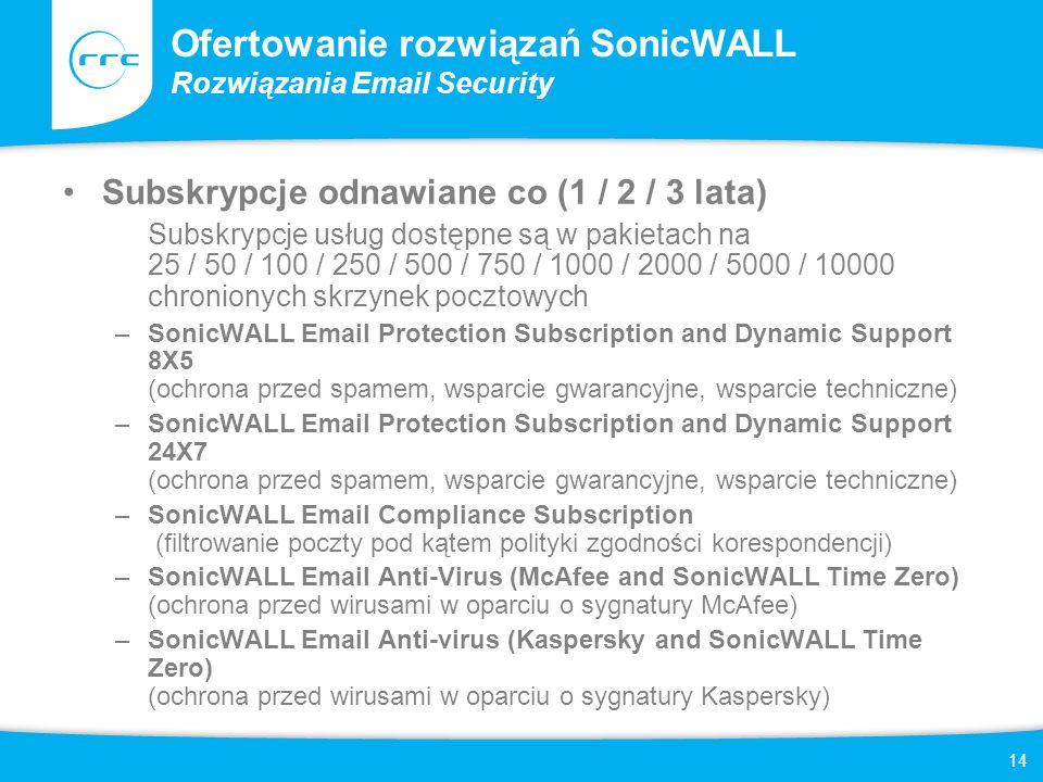 14 Ofertowanie rozwiązań SonicWALL Rozwiązania Email Security Subskrypcje odnawiane co (1 / 2 / 3 lata) Subskrypcje usług dostępne są w pakietach na 2