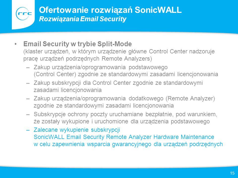 16 Ofertowanie rozwiązań SonicWALL Rozwiązania Email Security Pakiety Total Secure –Urządzenie lub oprogramowanie Email Security i subskrypcje usług ochronnych na 1 rok: SonicWALL Email Protection Subscription and Dynamic Support 24X7 SonicWALL Email Compliance Subscription SonicWALL Email Anti-Virus (McAfee and SonicWALL Time Zero) –Maksymalnie do 750 chronionych skrzynek –Możliwość odnowienia subskrypcji po 1 roku, poprzez wykupienie TotalSecure Renewal dla odpowiedniej ilości chronionych skrzynek –Możliwość dodania subskrypcji na ochronę dodatkowych skrzynek, jednak w takim przypadku nie ma już możliwości odnawiania licencji poprzez TotalSecure Renewal