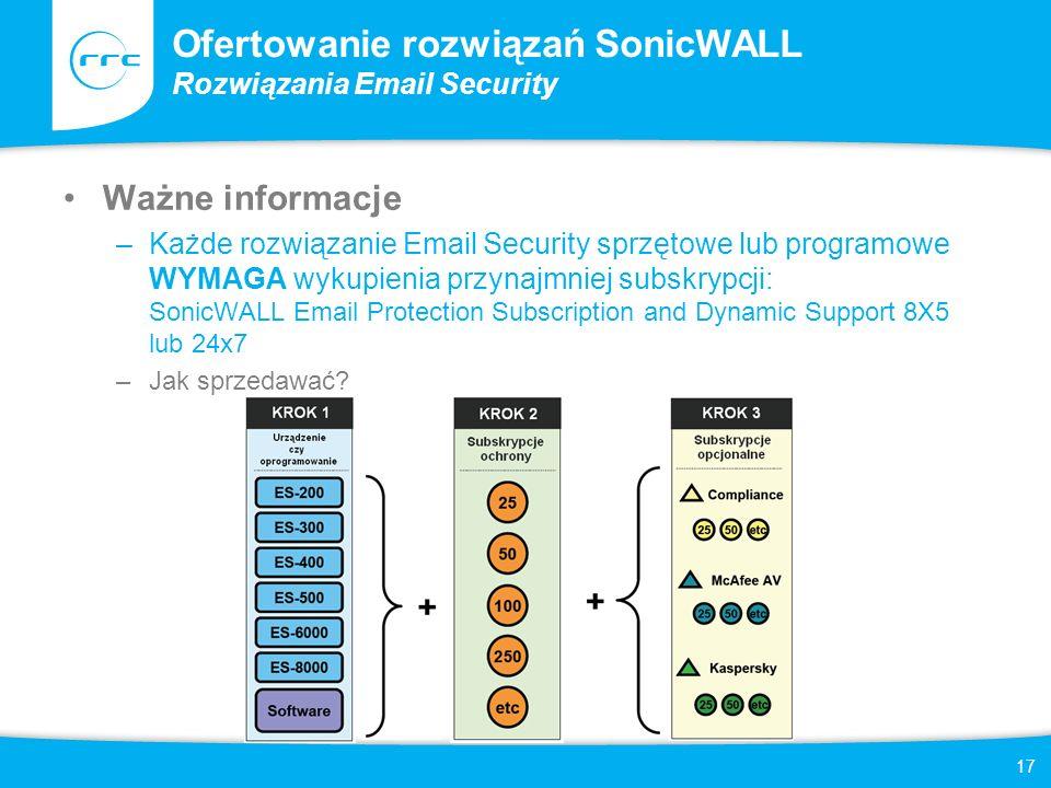 17 Ofertowanie rozwiązań SonicWALL Rozwiązania Email Security Ważne informacje –Każde rozwiązanie Email Security sprzętowe lub programowe WYMAGA wykup