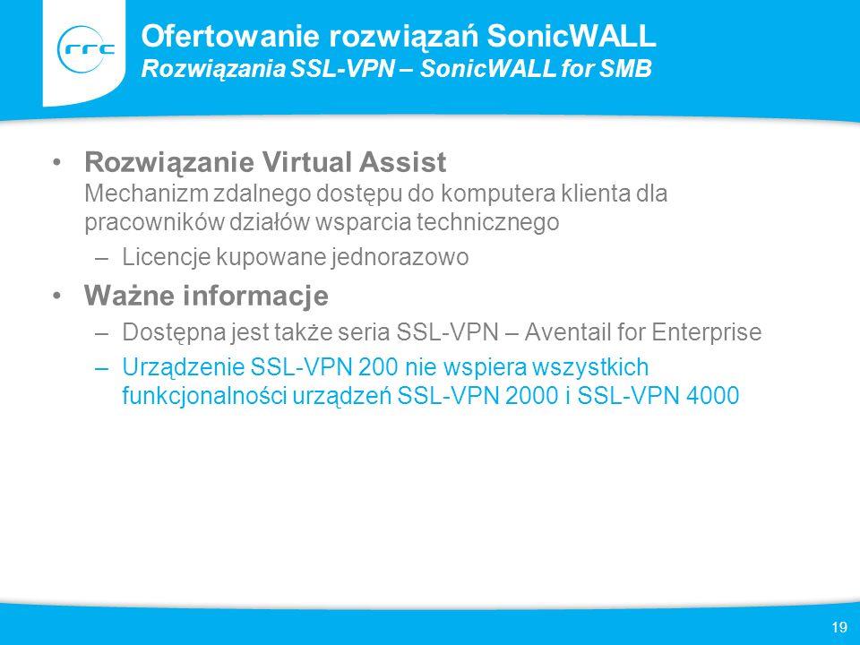 19 Ofertowanie rozwiązań SonicWALL Rozwiązania SSL-VPN – SonicWALL for SMB Rozwiązanie Virtual Assist Mechanizm zdalnego dostępu do komputera klienta