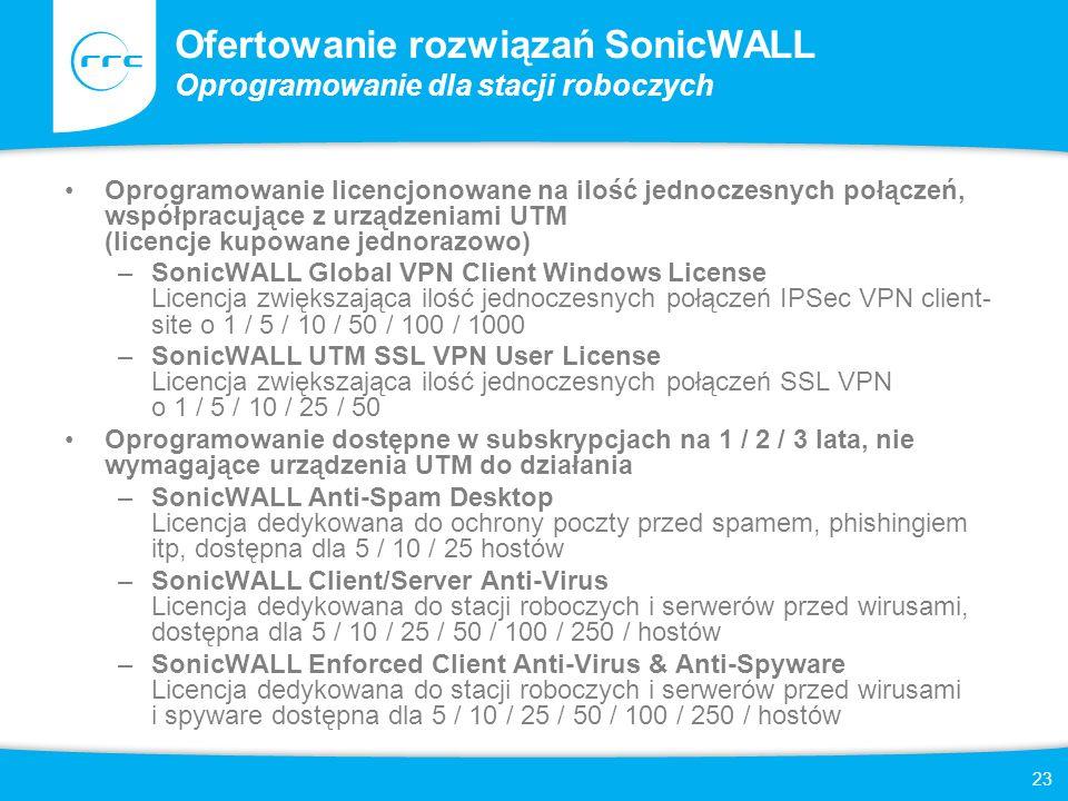 24 Ofertowanie rozwiązań SonicWALL Usługi wsparcia technicznego SonicWALL E-Class Support 24x7 –Subskrypcja usług wsparcia technicznego wymagana przy zakupie każdego z urządzeń serii E-Class –Telefoniczne i internetowe wsparcie 24x7, bezpośrednio przez 3 poziom wsparcia technicznego SonicWALL –Możliwość pobierania aktualizacji oprogramowania i firmware –Przedłużenie gwarancji na sprzęt –RMA realizowane w trybie Next Business Day Delivery SonicWALL Dynamic Support 8x5 i 24x7 –Telefoniczne i internetowe wsparcie 8x5 (PN-PT – 8:00 – 17:00) lub 24x7 –Możliwość pobierania aktualizacji oprogramowania i firmware –Przedłużenie gwarancji na sprzęt –RMA realizowane w trybie Next Business Day Delivery SonicWALL Software and Firmware Updates –Możliwość pobierania aktualizacji oprogramowania i firmware –Przedłużenie gwarancji na sprzęt –RMA realizowane w trybie Next Business Day Shipment UWAGA: Subskrypcje usług wsparcia technicznego obowiązują od momentu wygaśnięcia poprzednich subsktypcji tych usług