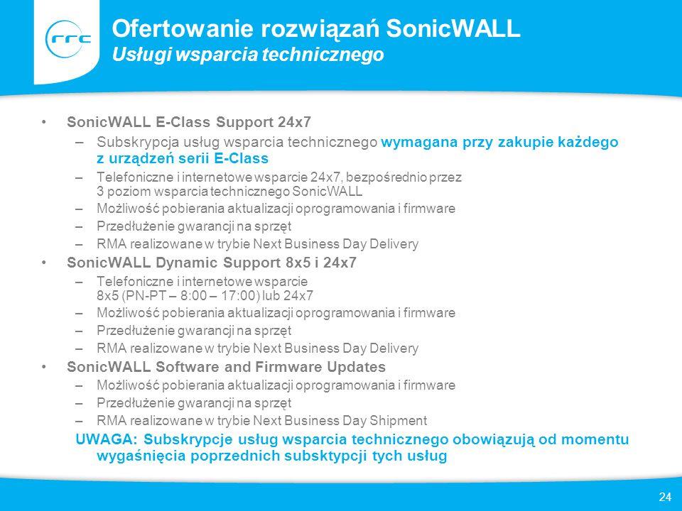 24 Ofertowanie rozwiązań SonicWALL Usługi wsparcia technicznego SonicWALL E-Class Support 24x7 –Subskrypcja usług wsparcia technicznego wymagana przy