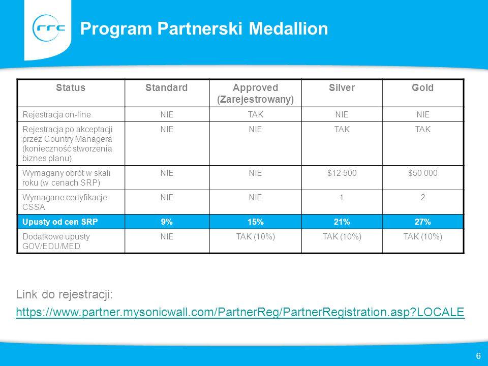 6 Program Partnerski Medallion StatusStandardApproved (Zarejestrowany) SilverGold Rejestracja on-lineNIETAKNIE Rejestracja po akceptacji przez Country