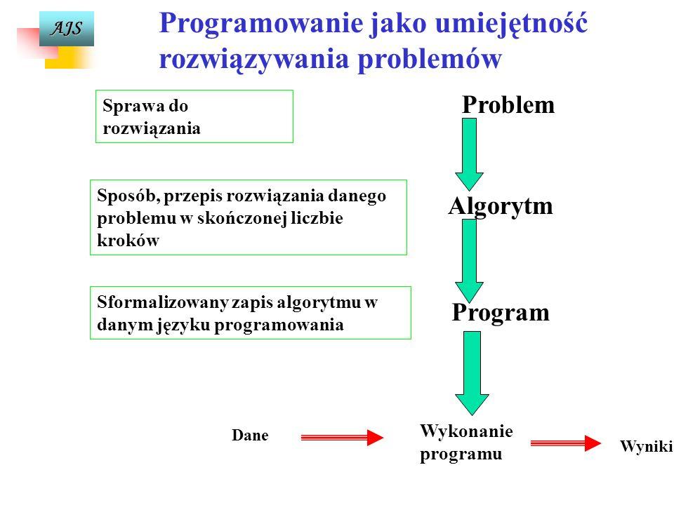 AJS Wirth N.: Algorytmy+struktury danych = programy. WNT, Warszawa 1989,... programowanie stało się dziedziną wiedzy, której opanowanie ma zasadnicze
