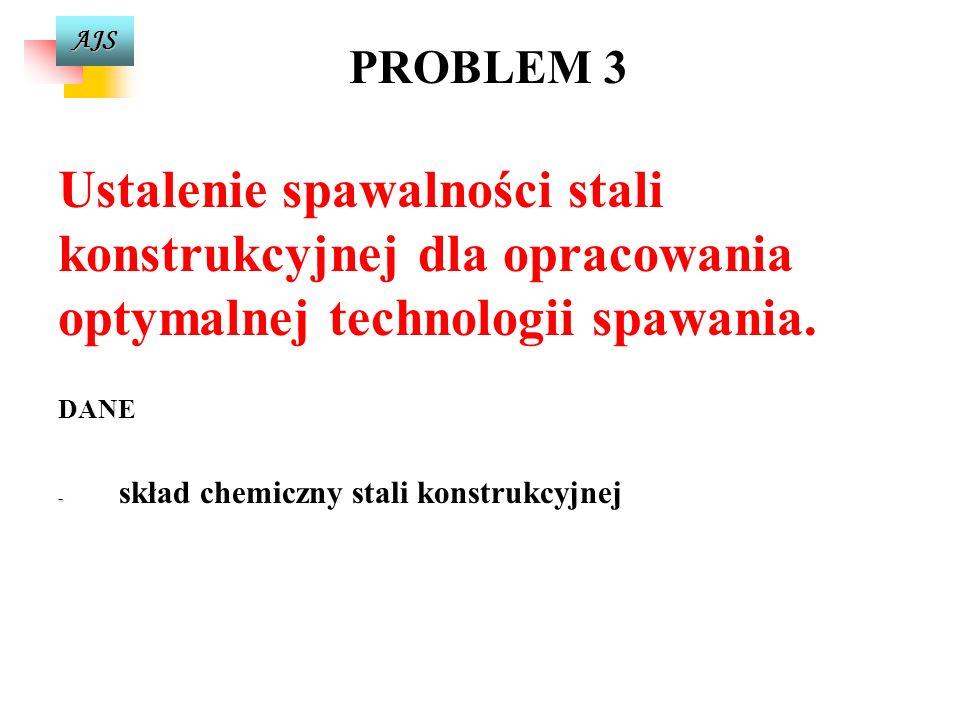 AJS START Utwórz wzór hasła Wprowadź hasło Poprawne Dodaj p+1 p>3 Otwórz drzwi Włącz alarm STOP N T N T