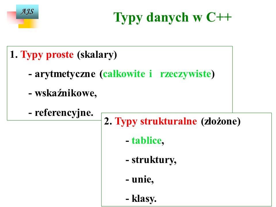 AJS Typy danych w C++ Typ danych definiuje zakres lub zbiór dopuszczalnych wartości dla stałej, zmiennej, wyrażenia, funkcji oraz zbiór dopuszczalnych