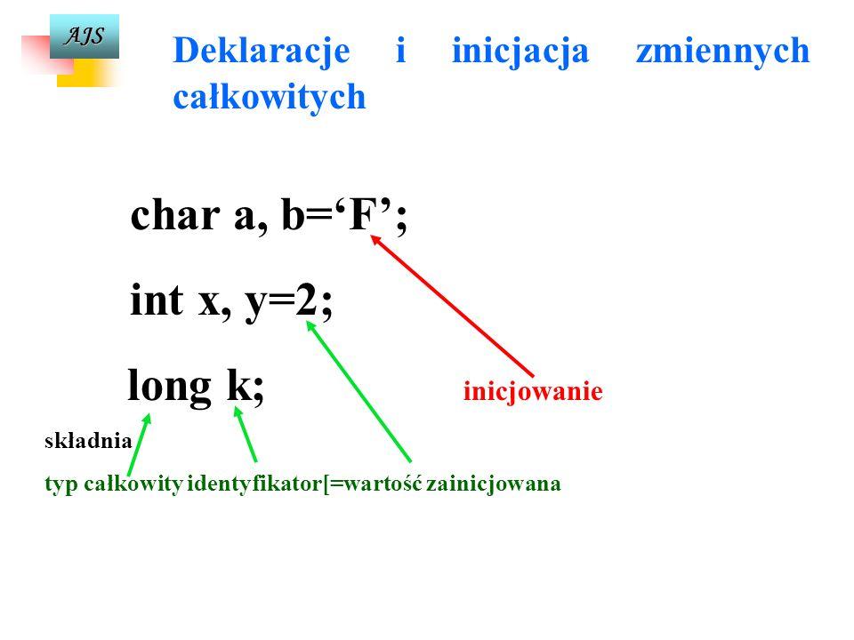 AJS Typy całkowite (skończone, przeliczalne podzbiory zbioru liczb całkowitych) Typ Rozmiar w bitach minmax unsigned char8, jeden znak0255 char, signe