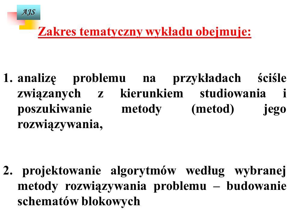 AJS Instytut Materiałów Inżynierskich i Biomedycznych Zakład Odlewnictwa Wydział Mechaniczny Technologiczny Politechniki Śląskiej Gliwice ul. Towarowa
