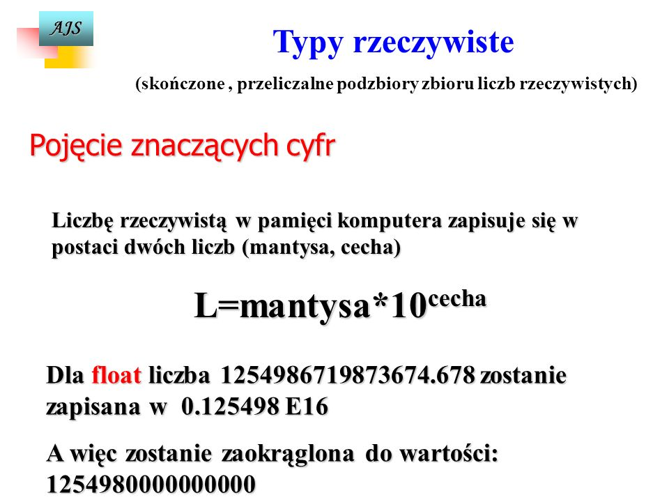 AJS Typy rzeczywiste (skończone, przeliczalne podzbiory zbioru liczb rzeczywistych) Typ Rozmiar w bitach minmax Liczba znaczących cyfr float32 3.4E-38