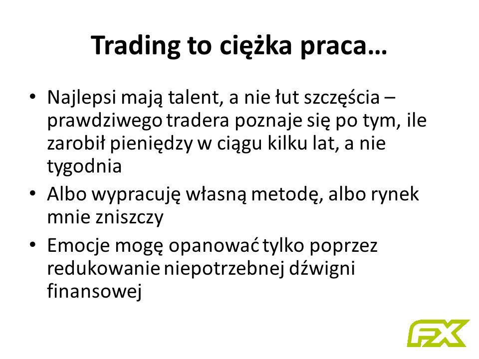Trading to ciężka praca… Najlepsi mają talent, a nie łut szczęścia – prawdziwego tradera poznaje się po tym, ile zarobił pieniędzy w ciągu kilku lat, a nie tygodnia Albo wypracuję własną metodę, albo rynek mnie zniszczy Emocje mogę opanować tylko poprzez redukowanie niepotrzebnej dźwigni finansowej