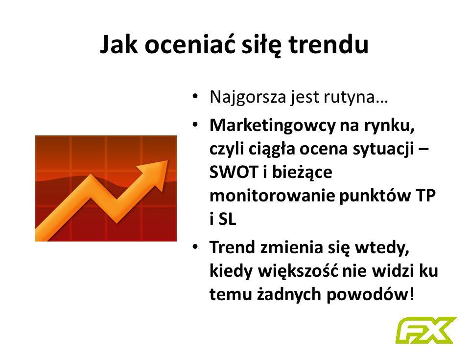 Jak oceniać siłę trendu Najgorsza jest rutyna… Marketingowcy na rynku, czyli ciągła ocena sytuacji – SWOT i bieżące monitorowanie punktów TP i SL Trend zmienia się wtedy, kiedy większość nie widzi ku temu żadnych powodów!