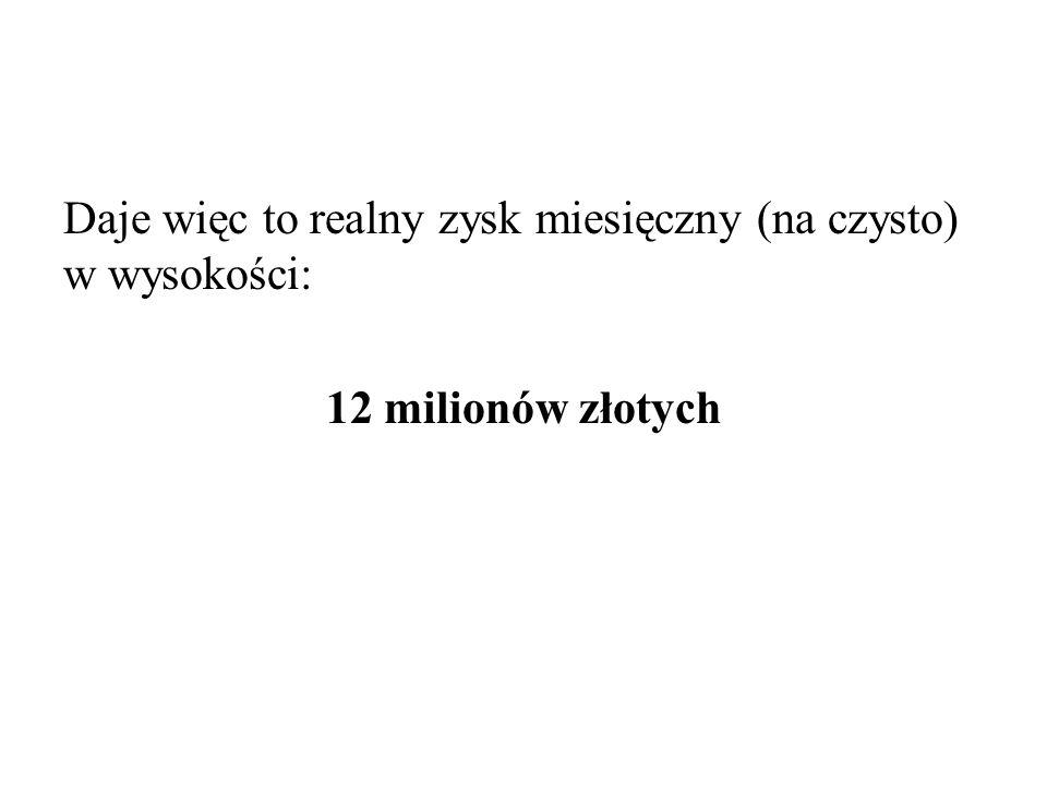 Daje więc to realny zysk miesięczny (na czysto) w wysokości: 12 milionów złotych