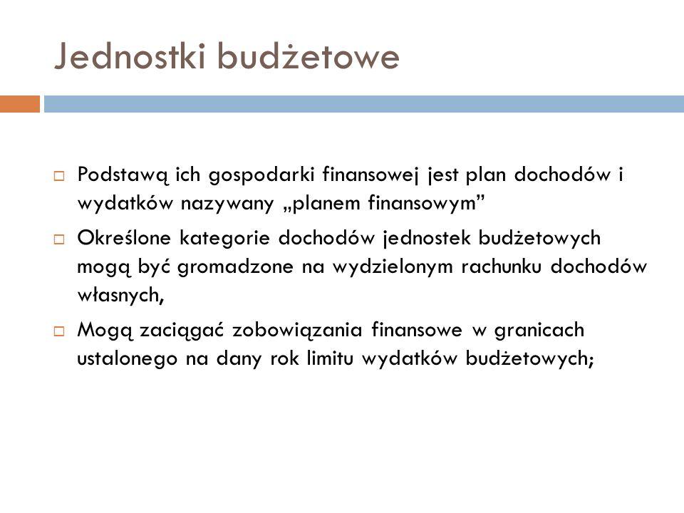 Jednostki budżetowe Są tworzone i likwidowane przez ministrów, kierowników urzędów centralnych i wojewodów (państwowe jednostki budżetowe) lub przez organy stanowiące jednostek samorządu terytorialnego (gminne, powiatowe i wojewódzkie jednostki budżetowe); Organ likwidujący jednostek budżetowych określa przeznaczenie mienia będącego w użytkowaniu jednostki, a w przypadku państwowej j.b.