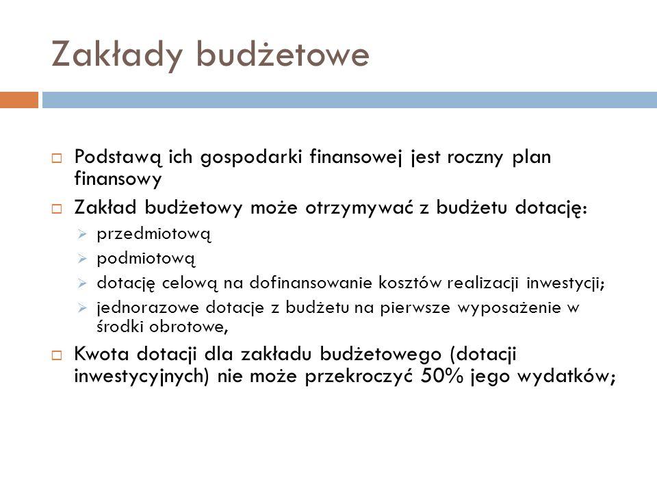 Zakłady budżetowe Podstawą ich gospodarki finansowej jest roczny plan finansowy Zakład budżetowy może otrzymywać z budżetu dotację: przedmiotową podmi