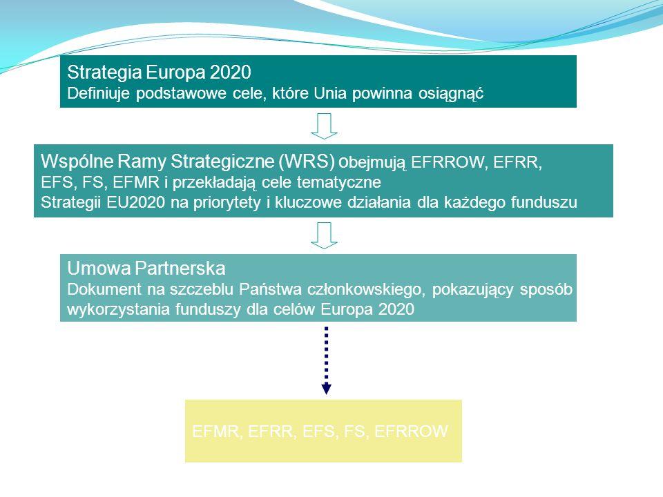3 Wspólne Ramy Strategiczne (WRS) o bejmują EFRROW, EFRR, EFS, FS, EFMR i przekładają cele tematyczne Strategii EU2020 na priorytety i kluczowe działania dla każdego funduszu Umowa Partnerska Dokument na szczeblu Państwa członkowskiego, pokazujący sposób wykorzystania funduszy dla celów Europa 2020 EFMR, EFRR, EFS, FS, EFRROW Strategia Europa 2020 Definiuje podstawowe cele, które Unia powinna osiągnąć