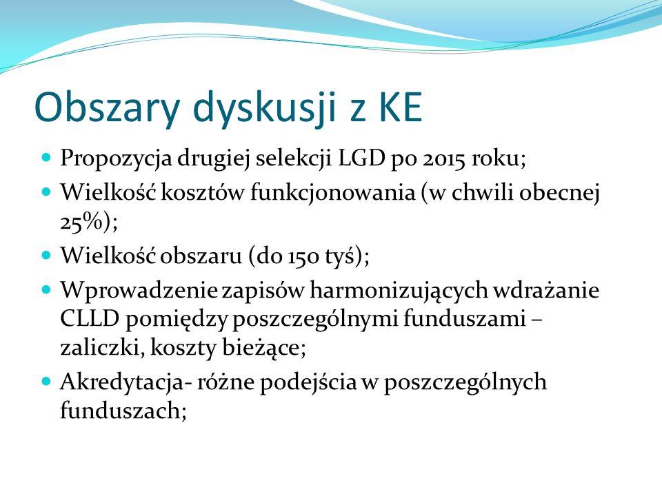 Podsumowanie W chwili obecnej trwają robocze rozmowy i spotkania z MRR oraz DROW i powoli kształtuje się wizja wdrażania tego instrumentu w Polsce; Celem spotkania jest poinformowanie LGR o postępach tych prac oraz rozpoczęcie dyskusji z LGR- ami dotyczącej nowego podejścia (CLLD); Dzisiejsze spotkanie jest początkiem wspólnej pracy nad CLLD oraz możliwością wyrażenia swoich opinii przez LGR-y na temat proponowanych założeń w nowej perspektywie finansowej.- ankieta