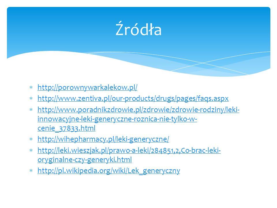 http://porownywarkalekow.pl/ http://www.zentiva.pl/our-products/drugs/pages/faqs.aspx http://www.poradnikzdrowie.pl/zdrowie/zdrowie-rodziny/leki- innowacyjne-leki-generyczne-roznica-nie-tylko-w- cenie_37833.html http://www.poradnikzdrowie.pl/zdrowie/zdrowie-rodziny/leki- innowacyjne-leki-generyczne-roznica-nie-tylko-w- cenie_37833.html http://wihepharmacy.pl/leki-generyczne/ http://leki.wieszjak.pl/prawo-a-leki/284851,2,Co-brac-leki- oryginalne-czy-generyki.html http://leki.wieszjak.pl/prawo-a-leki/284851,2,Co-brac-leki- oryginalne-czy-generyki.html http://pl.wikipedia.org/wiki/Lek_generyczny Źródła