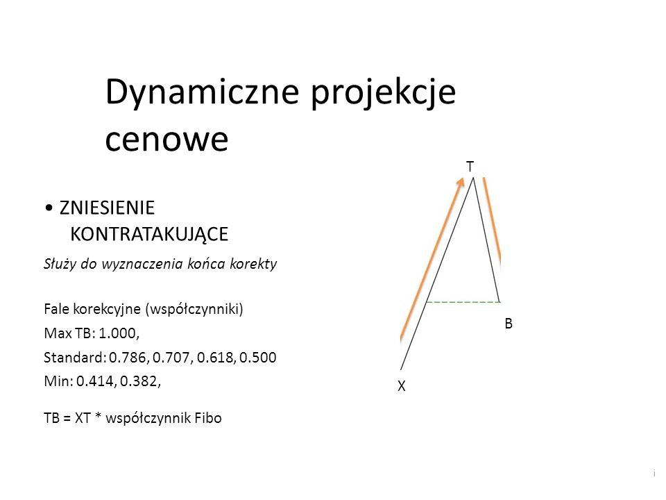 Dynamiczne projekcje cenowe ZNIESIENIE KONTRATAKUJĄCE Służy do wyznaczenia końca korekty Fale korekcyjne (współczynniki) Max TB: 1.000, Standard: 0.786, 0.707, 0.618, 0.500 Min: 0.414, 0.382, TB = XT * współczynnik Fibo T B X i