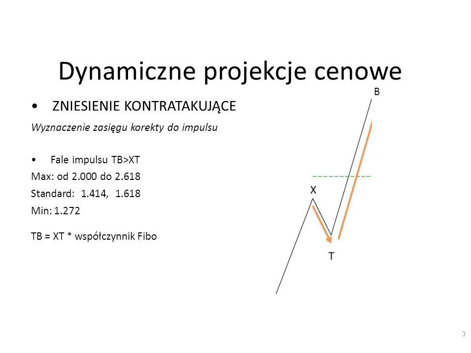 Dynamiczne projekcje cenowe ZNIESIENIE KONTRATAKUJĄCE Wyznaczenie zasięgu korekty do impulsu Fale impulsu TB>XT Max: od 2.000 do 2.618 Standard: 1.414, 1.618 Min: 1.272 TB = XT * współczynnik Fibo B 3