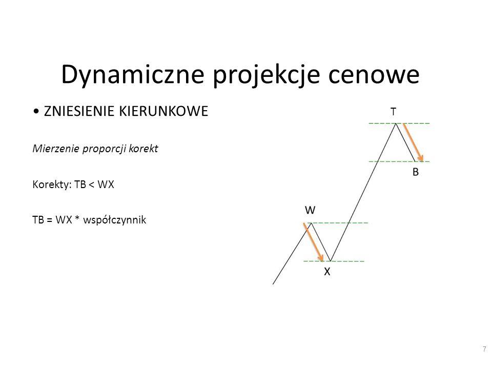 Dynamiczne projekcje cenowe ZNIESIENIE KIERUNKOWE Mierzenie proporcji korekt Korekty: TB < WX TB = WX * współczynnik T 7